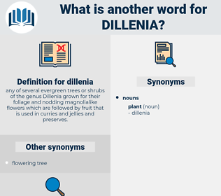 dillenia, synonym dillenia, another word for dillenia, words like dillenia, thesaurus dillenia