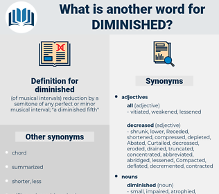 diminished, synonym diminished, another word for diminished, words like diminished, thesaurus diminished