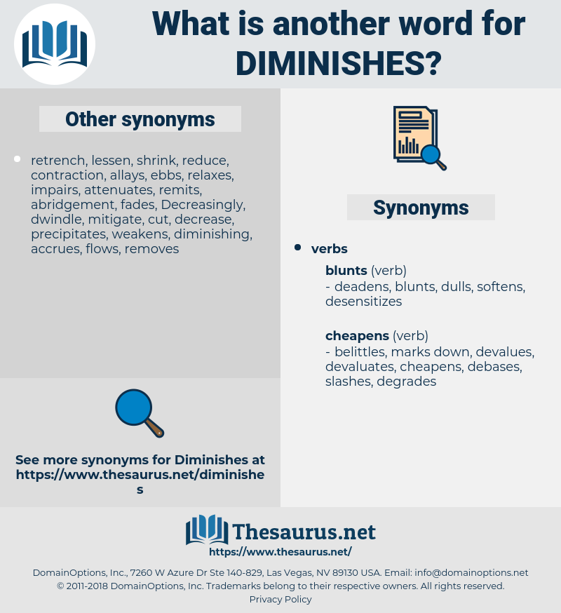 diminishes, synonym diminishes, another word for diminishes, words like diminishes, thesaurus diminishes