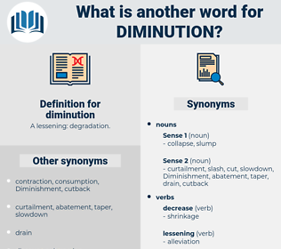 diminution, synonym diminution, another word for diminution, words like diminution, thesaurus diminution