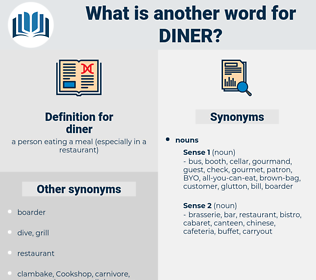 diner, synonym diner, another word for diner, words like diner, thesaurus diner