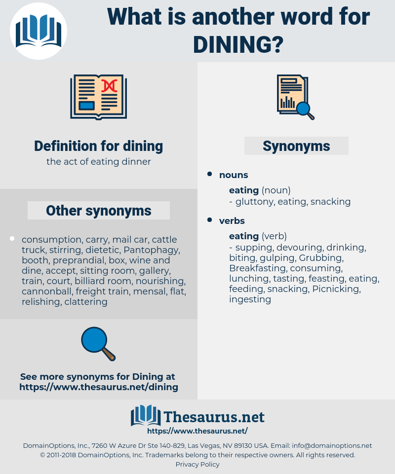 dining, synonym dining, another word for dining, words like dining, thesaurus dining