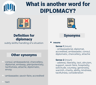 diplomacy, synonym diplomacy, another word for diplomacy, words like diplomacy, thesaurus diplomacy