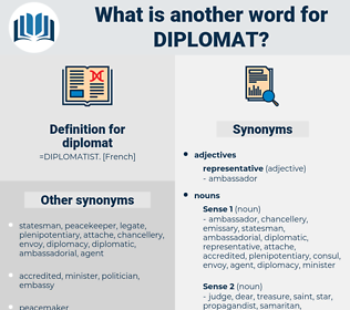diplomat, synonym diplomat, another word for diplomat, words like diplomat, thesaurus diplomat
