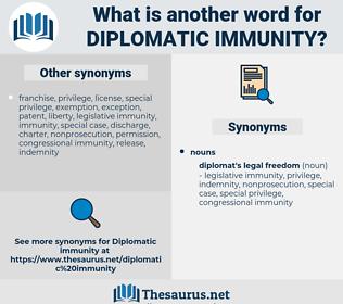 diplomatic immunity, synonym diplomatic immunity, another word for diplomatic immunity, words like diplomatic immunity, thesaurus diplomatic immunity