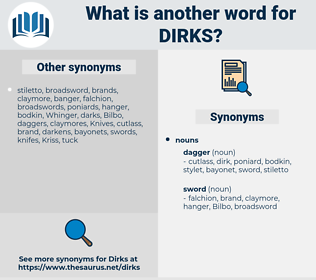 DIRKS, synonym DIRKS, another word for DIRKS, words like DIRKS, thesaurus DIRKS