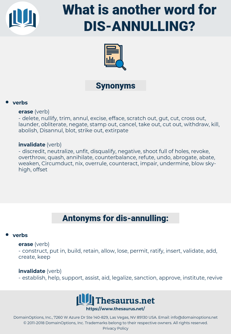 dis-annulling, synonym dis-annulling, another word for dis-annulling, words like dis-annulling, thesaurus dis-annulling