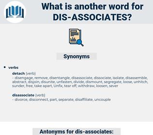 dis associates, synonym dis associates, another word for dis associates, words like dis associates, thesaurus dis associates