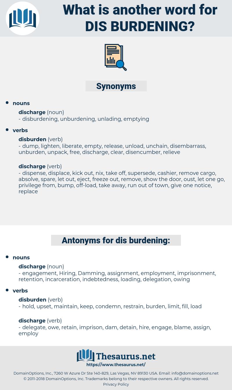 dis burdening, synonym dis burdening, another word for dis burdening, words like dis burdening, thesaurus dis burdening