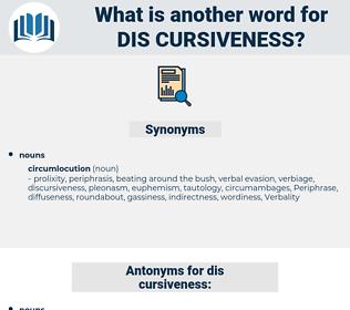 dis cursiveness, synonym dis cursiveness, another word for dis cursiveness, words like dis cursiveness, thesaurus dis cursiveness