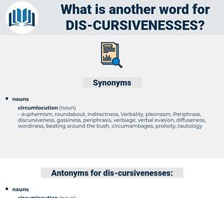 dis-cursivenesses, synonym dis-cursivenesses, another word for dis-cursivenesses, words like dis-cursivenesses, thesaurus dis-cursivenesses