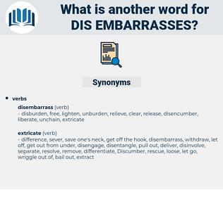 dis-embarrasses, synonym dis-embarrasses, another word for dis-embarrasses, words like dis-embarrasses, thesaurus dis-embarrasses