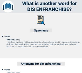 dis enfranchise, synonym dis enfranchise, another word for dis enfranchise, words like dis enfranchise, thesaurus dis enfranchise