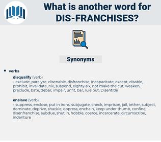 dis franchises, synonym dis franchises, another word for dis franchises, words like dis franchises, thesaurus dis franchises