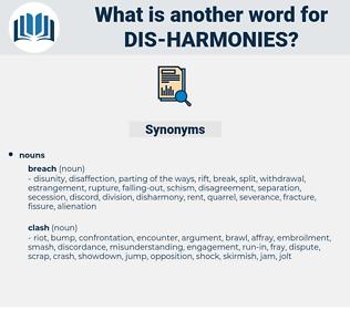 dis-harmonies, synonym dis-harmonies, another word for dis-harmonies, words like dis-harmonies, thesaurus dis-harmonies