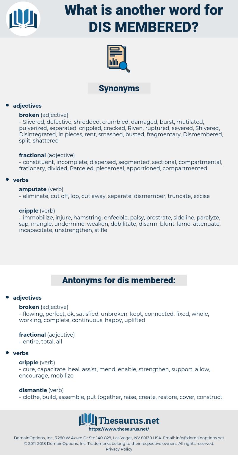 dis-membered, synonym dis-membered, another word for dis-membered, words like dis-membered, thesaurus dis-membered