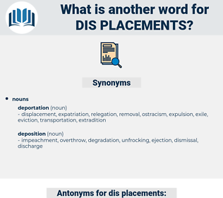 dis placements, synonym dis placements, another word for dis placements, words like dis placements, thesaurus dis placements