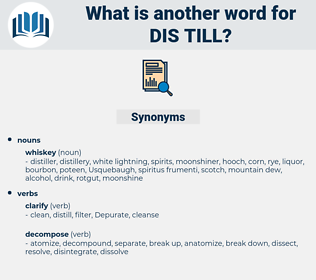 dis-till, synonym dis-till, another word for dis-till, words like dis-till, thesaurus dis-till