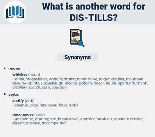 dis-tills, synonym dis-tills, another word for dis-tills, words like dis-tills, thesaurus dis-tills
