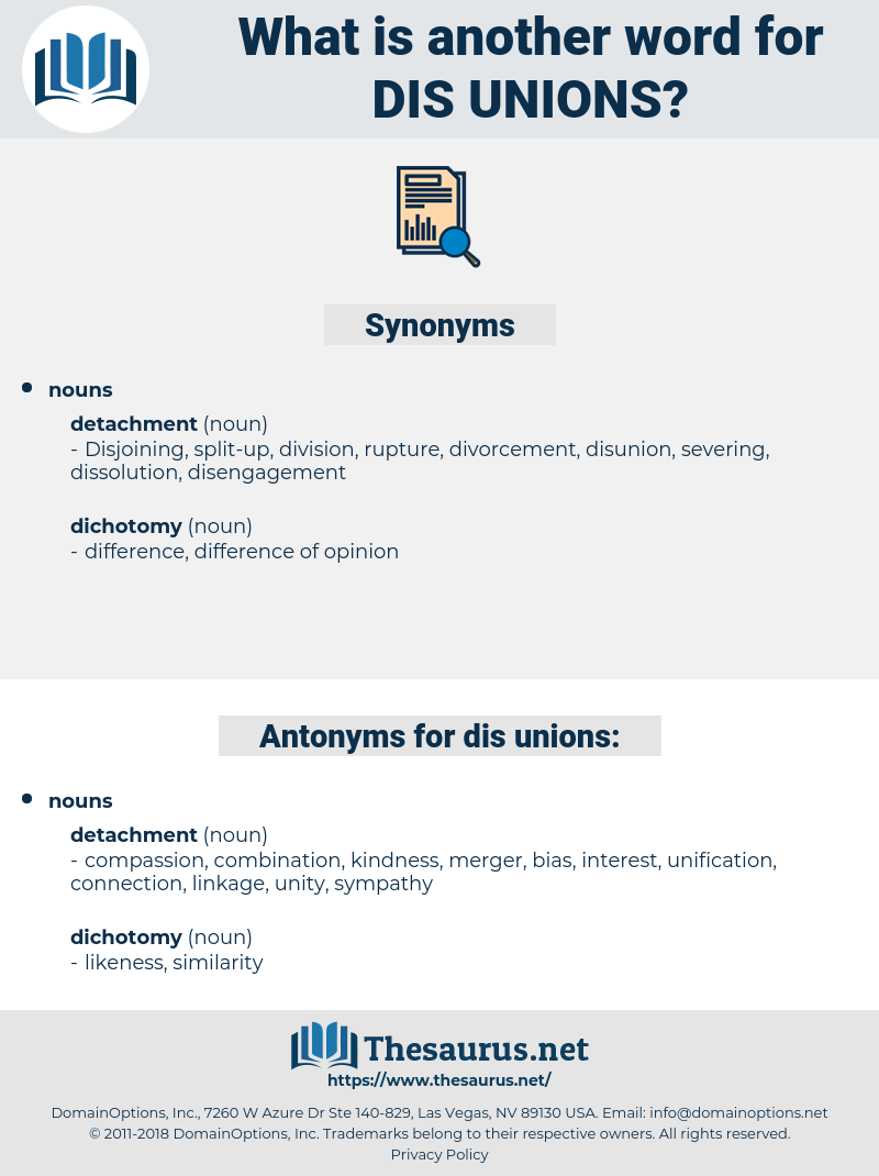 dis unions, synonym dis unions, another word for dis unions, words like dis unions, thesaurus dis unions