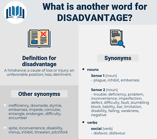 disadvantage, synonym disadvantage, another word for disadvantage, words like disadvantage, thesaurus disadvantage