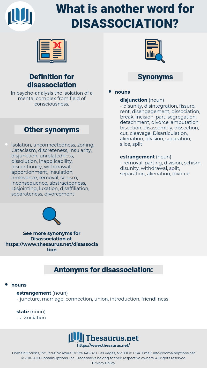 disassociation, synonym disassociation, another word for disassociation, words like disassociation, thesaurus disassociation