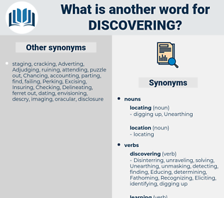Discovering, synonym Discovering, another word for Discovering, words like Discovering, thesaurus Discovering