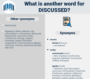 Discussed, synonym Discussed, another word for Discussed, words like Discussed, thesaurus Discussed