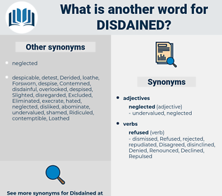 Disdained, synonym Disdained, another word for Disdained, words like Disdained, thesaurus Disdained