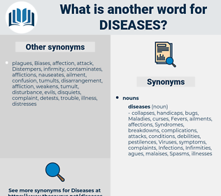 Diseases, synonym Diseases, another word for Diseases, words like Diseases, thesaurus Diseases