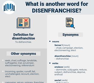 disenfranchise, synonym disenfranchise, another word for disenfranchise, words like disenfranchise, thesaurus disenfranchise