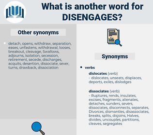 disengages, synonym disengages, another word for disengages, words like disengages, thesaurus disengages