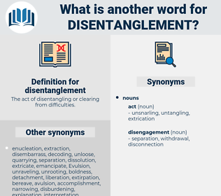 disentanglement, synonym disentanglement, another word for disentanglement, words like disentanglement, thesaurus disentanglement