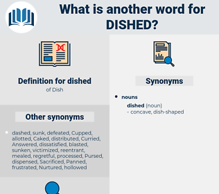 dished, synonym dished, another word for dished, words like dished, thesaurus dished