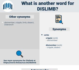 Dislimb, synonym Dislimb, another word for Dislimb, words like Dislimb, thesaurus Dislimb