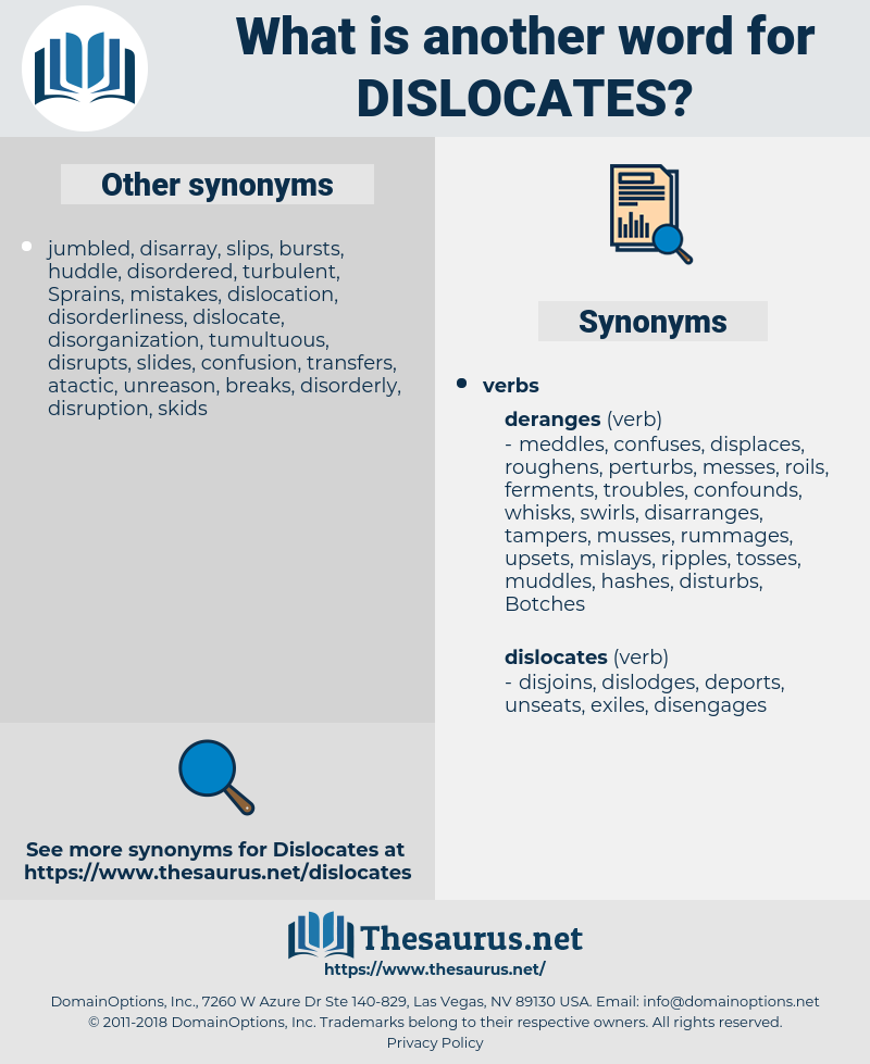 dislocates, synonym dislocates, another word for dislocates, words like dislocates, thesaurus dislocates