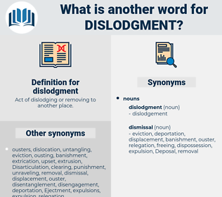 dislodgment, synonym dislodgment, another word for dislodgment, words like dislodgment, thesaurus dislodgment