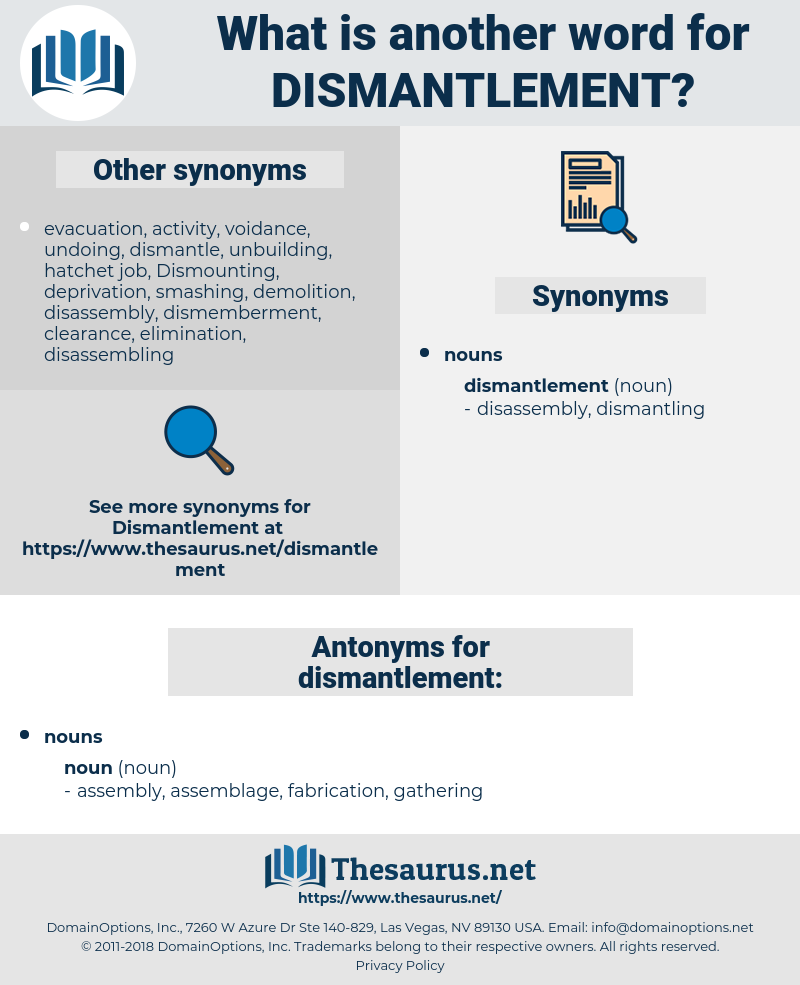 dismantlement, synonym dismantlement, another word for dismantlement, words like dismantlement, thesaurus dismantlement