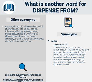 dispense from, synonym dispense from, another word for dispense from, words like dispense from, thesaurus dispense from
