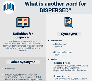 dispersed, synonym dispersed, another word for dispersed, words like dispersed, thesaurus dispersed