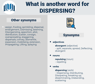 Dispersing, synonym Dispersing, another word for Dispersing, words like Dispersing, thesaurus Dispersing