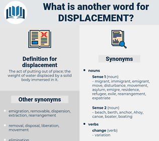 displacement, synonym displacement, another word for displacement, words like displacement, thesaurus displacement