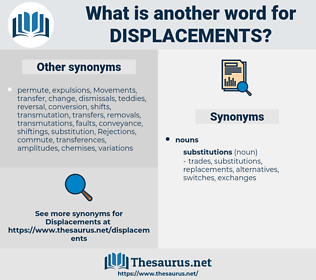 displacements, synonym displacements, another word for displacements, words like displacements, thesaurus displacements