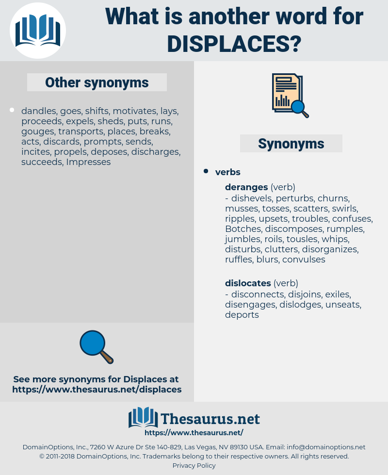 displaces, synonym displaces, another word for displaces, words like displaces, thesaurus displaces