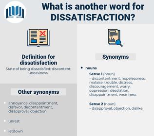 dissatisfaction, synonym dissatisfaction, another word for dissatisfaction, words like dissatisfaction, thesaurus dissatisfaction