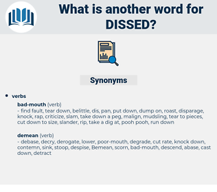 dissed, synonym dissed, another word for dissed, words like dissed, thesaurus dissed