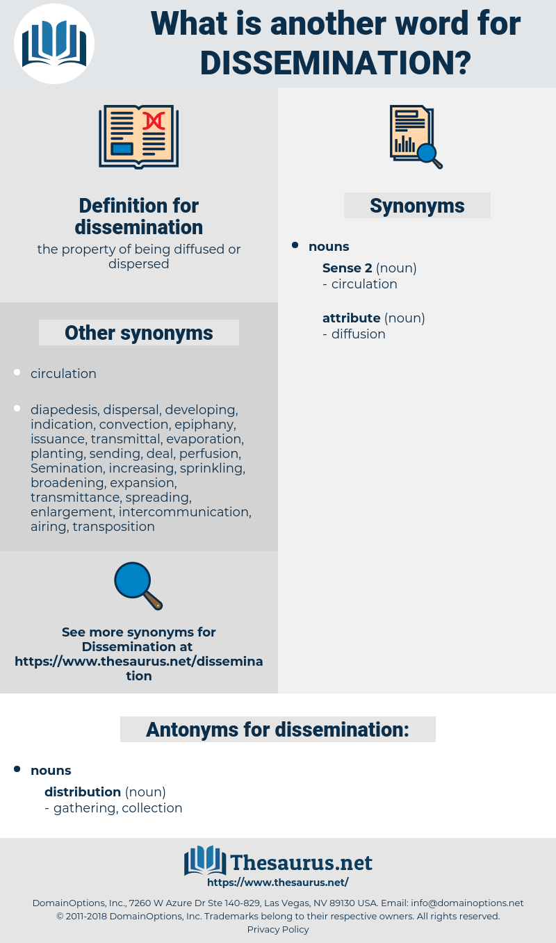 dissemination, synonym dissemination, another word for dissemination, words like dissemination, thesaurus dissemination
