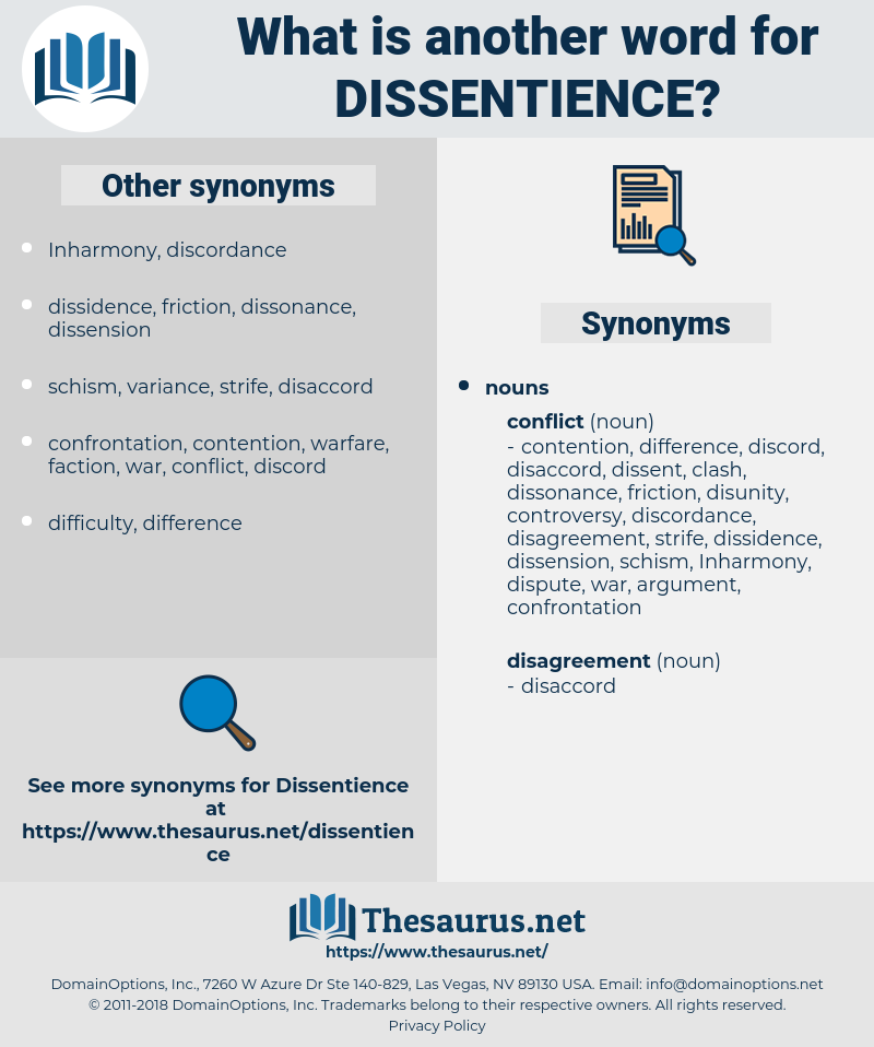 dissentience, synonym dissentience, another word for dissentience, words like dissentience, thesaurus dissentience