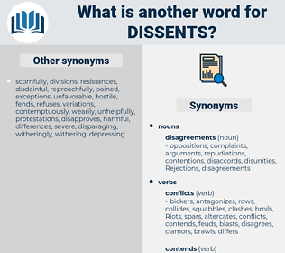 dissents, synonym dissents, another word for dissents, words like dissents, thesaurus dissents