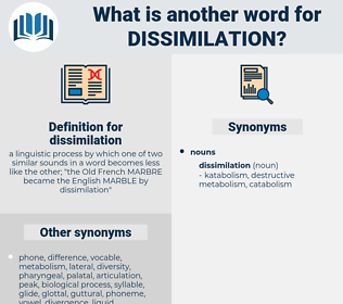 dissimilation, synonym dissimilation, another word for dissimilation, words like dissimilation, thesaurus dissimilation